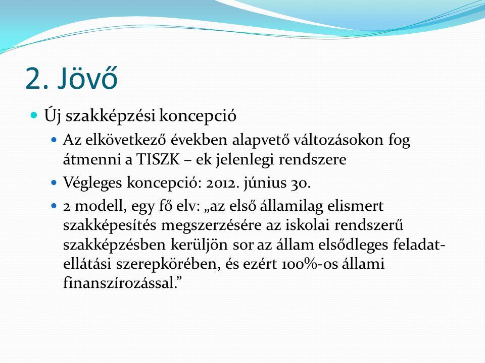 2. Jövő Új szakképzési koncepció Az elkövetkező években alapvető változásokon fog átmenni a TISZK – ek jelenlegi rendszere Végleges koncepció: 2012. j