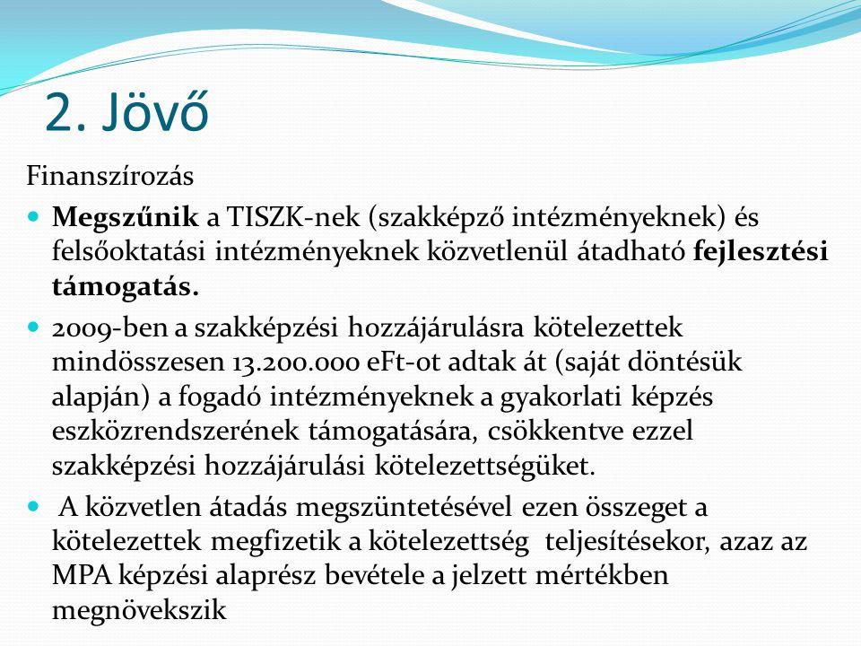 2. Jövő Finanszírozás Megszűnik a TISZK-nek (szakképző intézményeknek) és felsőoktatási intézményeknek közvetlenül átadható fejlesztési támogatás. 200