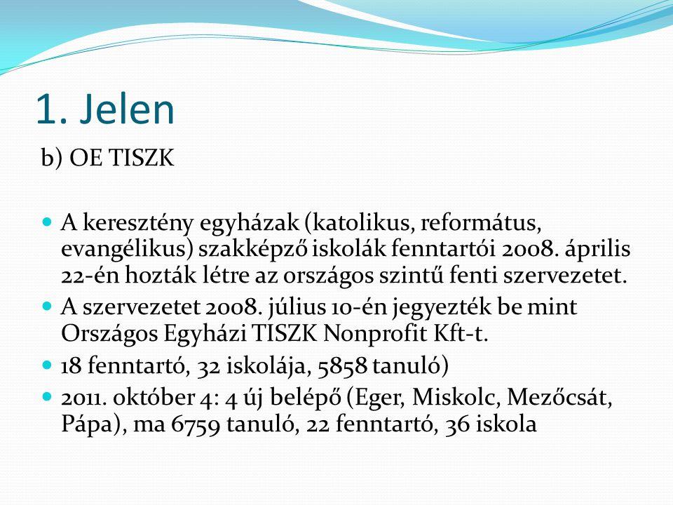 1. Jelen b) OE TISZK A keresztény egyházak (katolikus, református, evangélikus) szakképző iskolák fenntartói 2008. április 22-én hozták létre az orszá