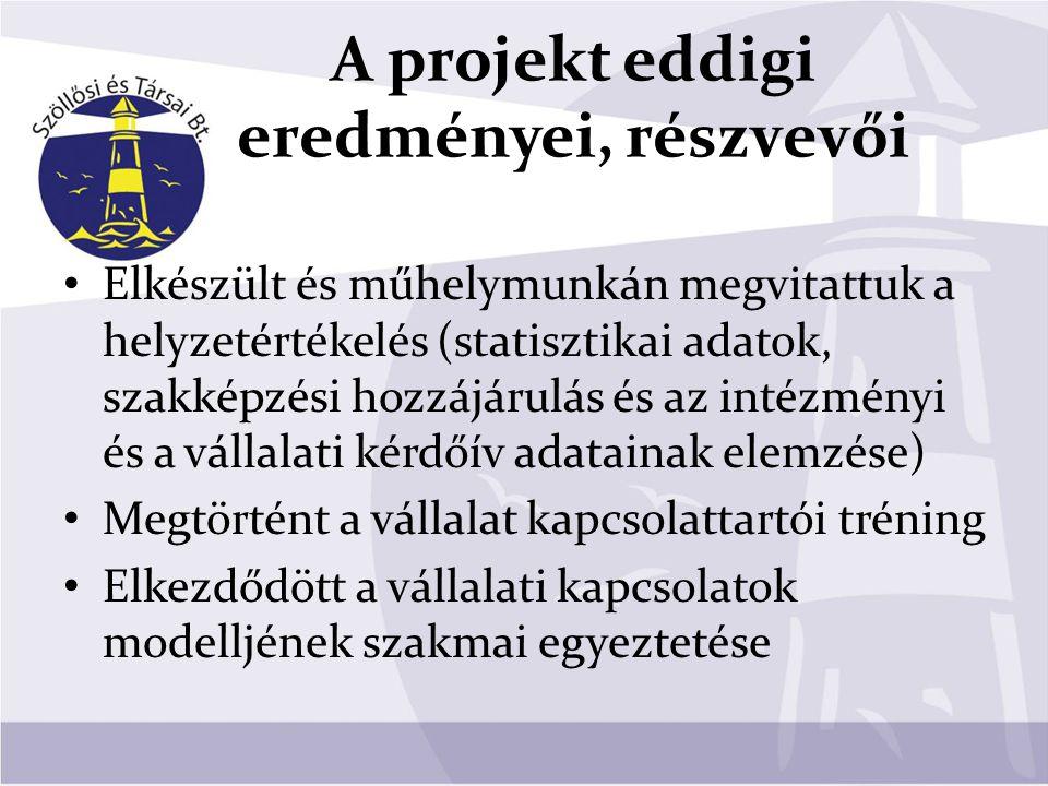 A projekt eddigi eredményei, részvevői Elkészült és műhelymunkán megvitattuk a helyzetértékelés (statisztikai adatok, szakképzési hozzájárulás és az i