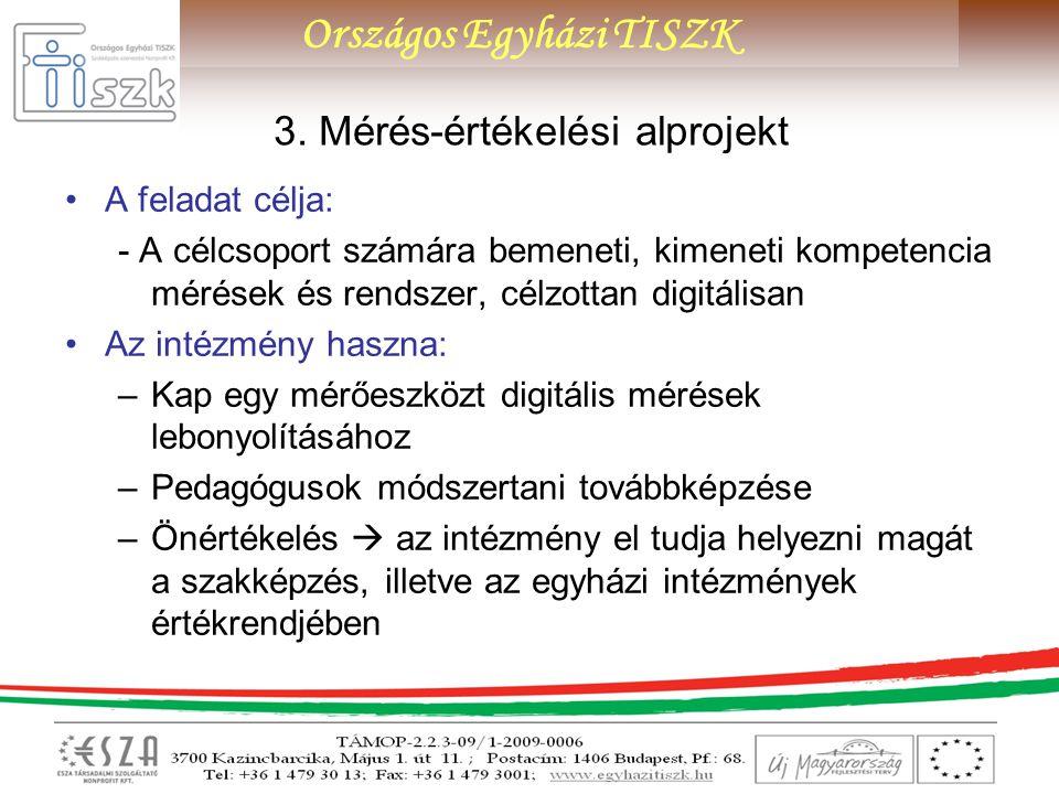 Országos Egyházi TISZK 3. Mérés-értékelési alprojekt A feladat célja: - A célcsoport számára bemeneti, kimeneti kompetencia mérések és rendszer, célzo