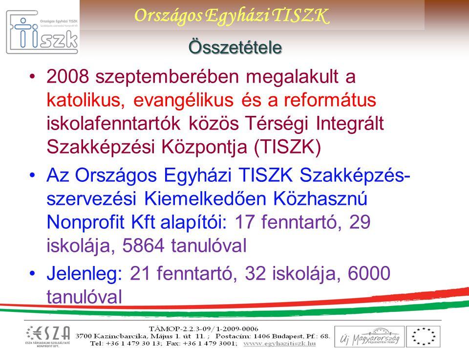 Országos Egyházi TISZKÖsszetétele 2008 szeptemberében megalakult a katolikus, evangélikus és a református iskolafenntartók közös Térségi Integrált Sza