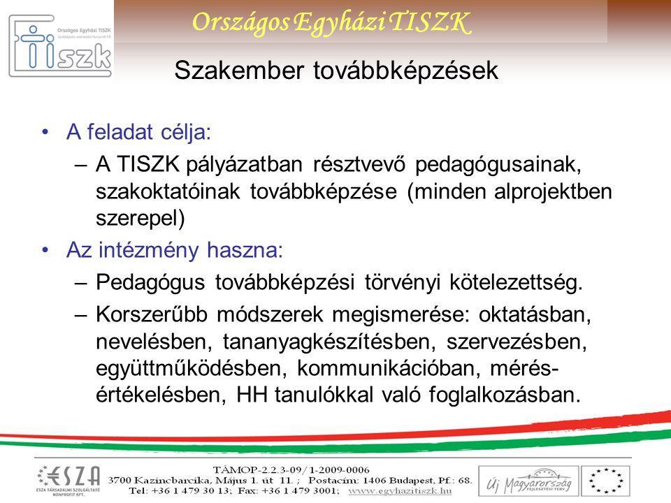Országos Egyházi TISZK Szakember továbbképzések A feladat célja: –A TISZK pályázatban résztvevő pedagógusainak, szakoktatóinak továbbképzése (minden a