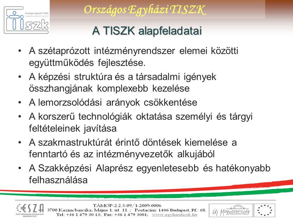 Országos Egyházi TISZK A TISZK alapfeladatai A szétaprózott intézményrendszer elemei közötti együttműködés fejlesztése. A képzési struktúra és a társa