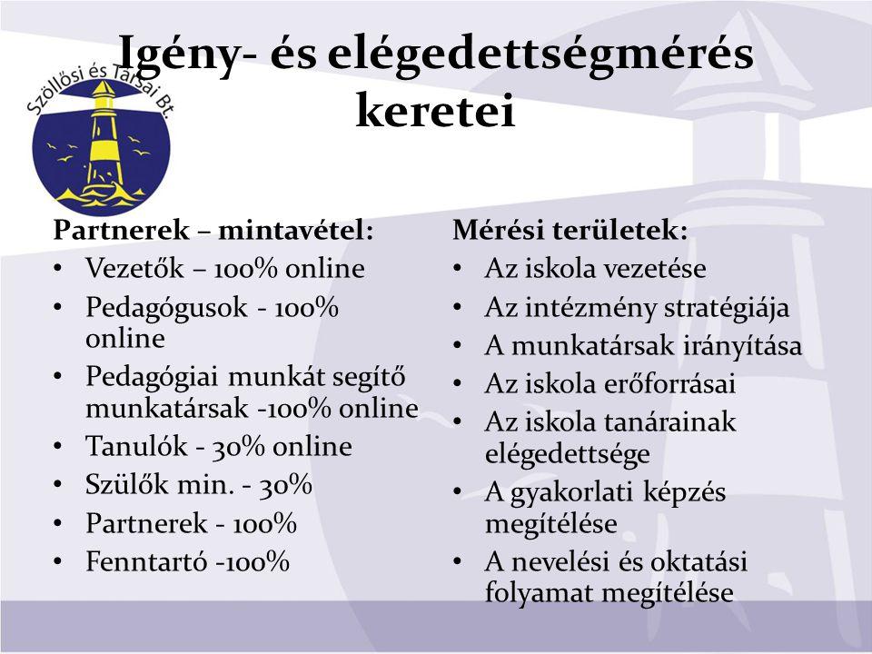 Igény- és elégedettségmérés keretei Partnerek – mintavétel: Vezetők – 100% online Pedagógusok - 100% online Pedagógiai munkát segítő munkatársak -100%