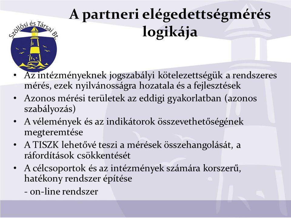 A partneri elégedettségmérés logikája Az intézményeknek jogszabályi kötelezettségük a rendszeres mérés, ezek nyilvánosságra hozatala és a fejlesztések