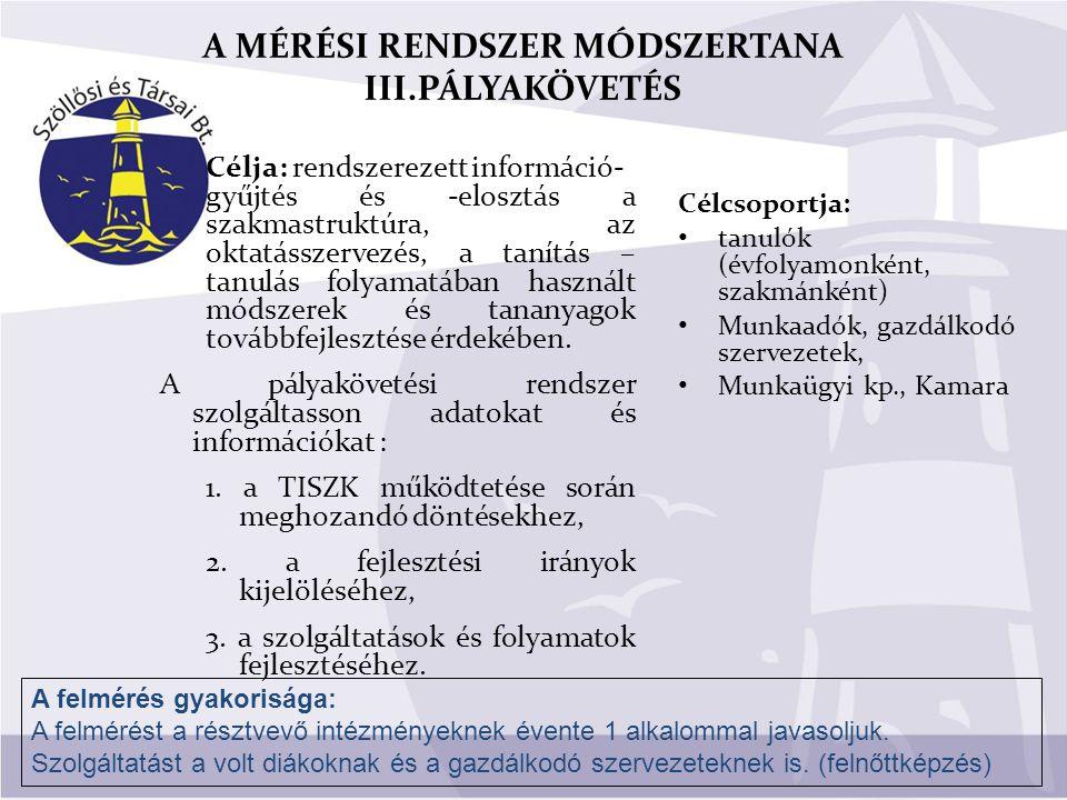 A MÉRÉSI RENDSZER MÓDSZERTANA III.PÁLYAKÖVETÉS Célja: rendszerezett információ- gyűjtés és -elosztás a szakmastruktúra, az oktatásszervezés, a tanítás