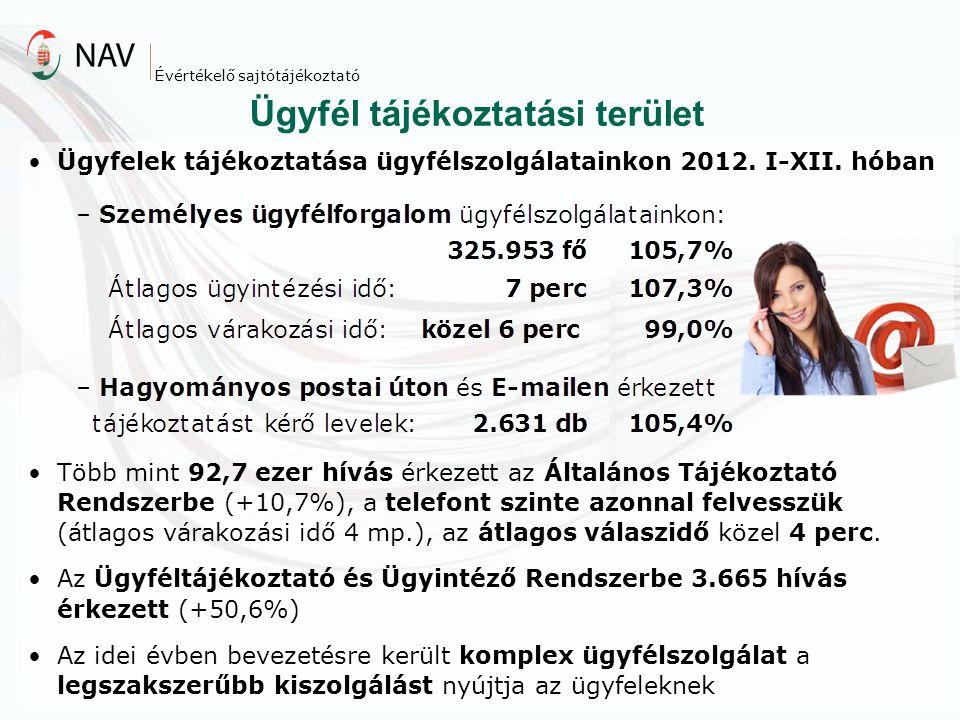 Ügyfél tájékoztatási terület Ügyfelek tájékoztatása ügyfélszolgálatainkon 2012. I-XII. hóban Több mint 92,7 ezer hívás érkezett az Általános Tájékozta