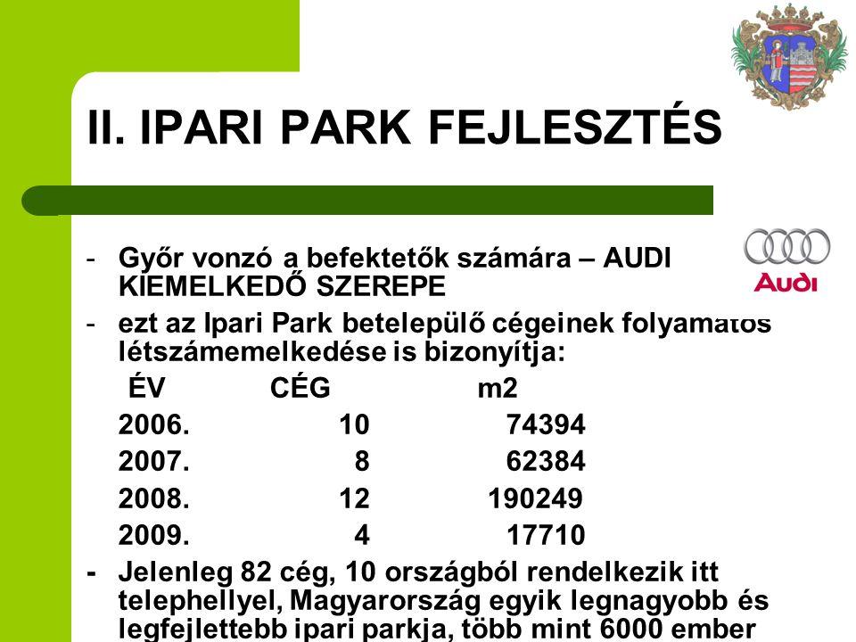 II. IPARI PARK FEJLESZTÉS -Győr vonzó a befektetők számára – AUDI KIEMELKEDŐ SZEREPE -ezt az Ipari Park betelepülő cégeinek folyamatos létszámemelkedé