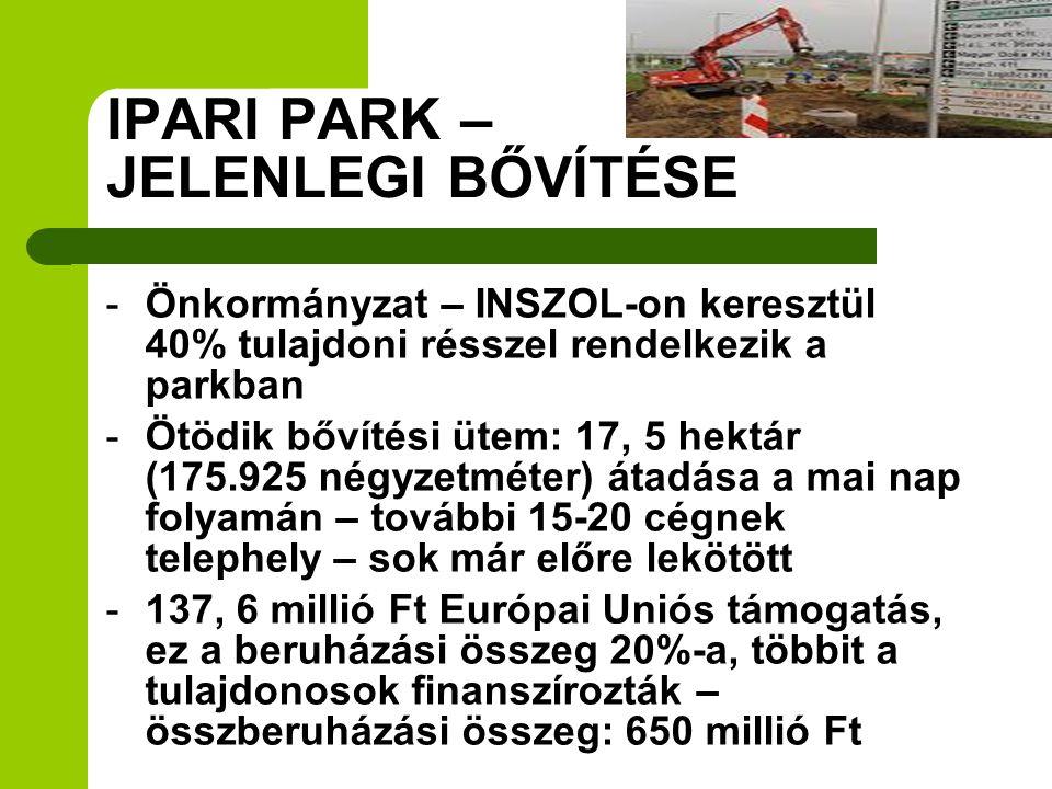 IPARI PARK – JELENLEGI BŐVÍTÉSE -Önkormányzat – INSZOL-on keresztül 40% tulajdoni résszel rendelkezik a parkban -Ötödik bővítési ütem: 17, 5 hektár (1