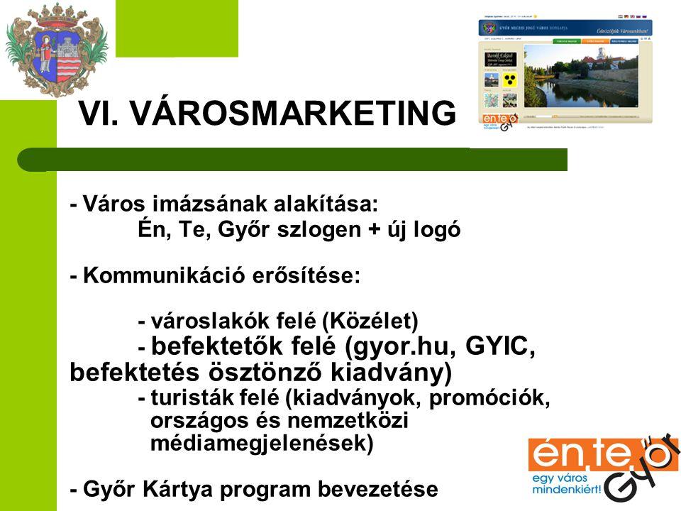 VI. VÁROSMARKETING - Város imázsának alakítása: Én, Te, Győr szlogen + új logó - Kommunikáció erősítése: - városlakók felé (Közélet) - befektetők felé