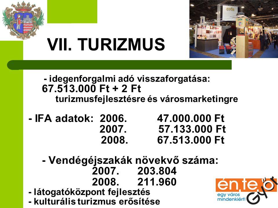 VII. TURIZMUS - idegenforgalmi adó visszaforgatása: 67.513.000 Ft + 2 Ft turizmusfejlesztésre és városmarketingre - IFA adatok: 2006. 47.000.000 Ft 20