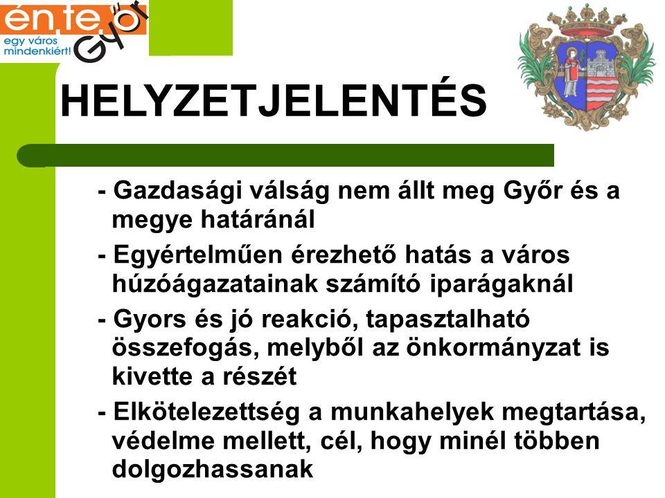HELYZETJELENTÉS - Gazdasági válság nem állt meg Győr és a megye határánál - Egyértelműen érezhető hatás a város húzóágazatainak számító iparágaknál -
