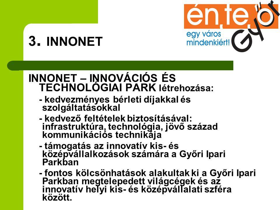 3. INNONET INNONET – INNOVÁCIÓS ÉS TECHNOLÓGIAI PARK létrehozása: - kedvezményes bérleti díjakkal és szolgáltatásokkal - kedvező feltételek biztosítás