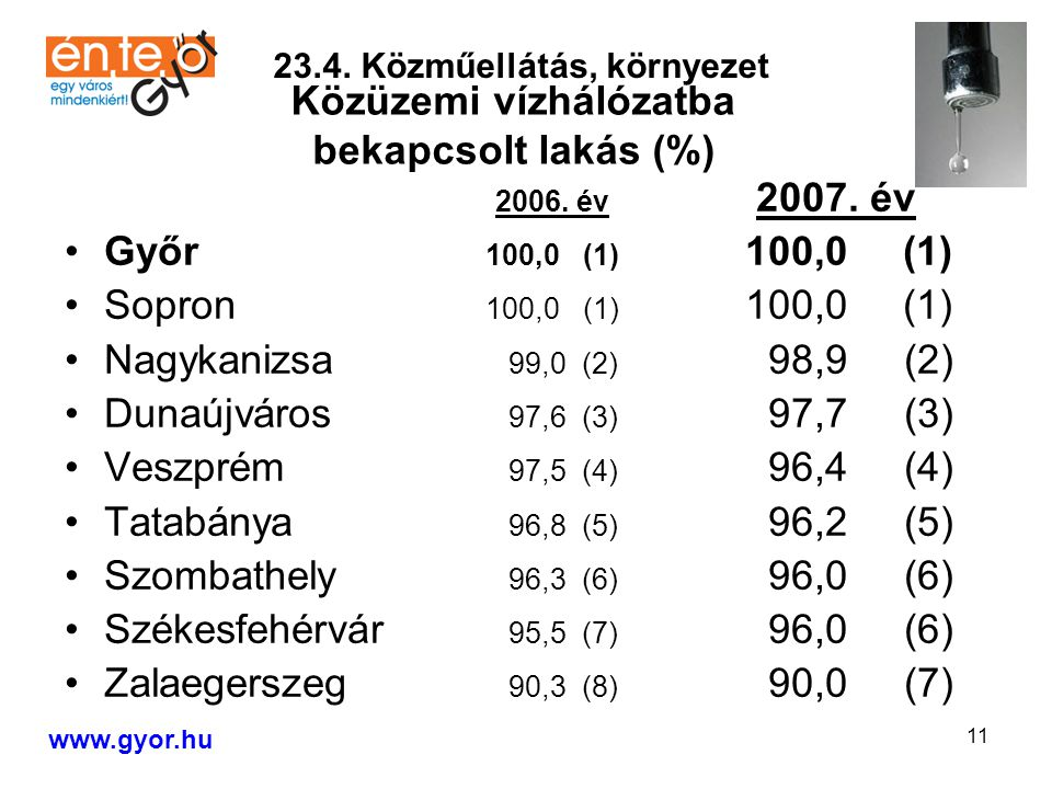 11 2006. év 2007.