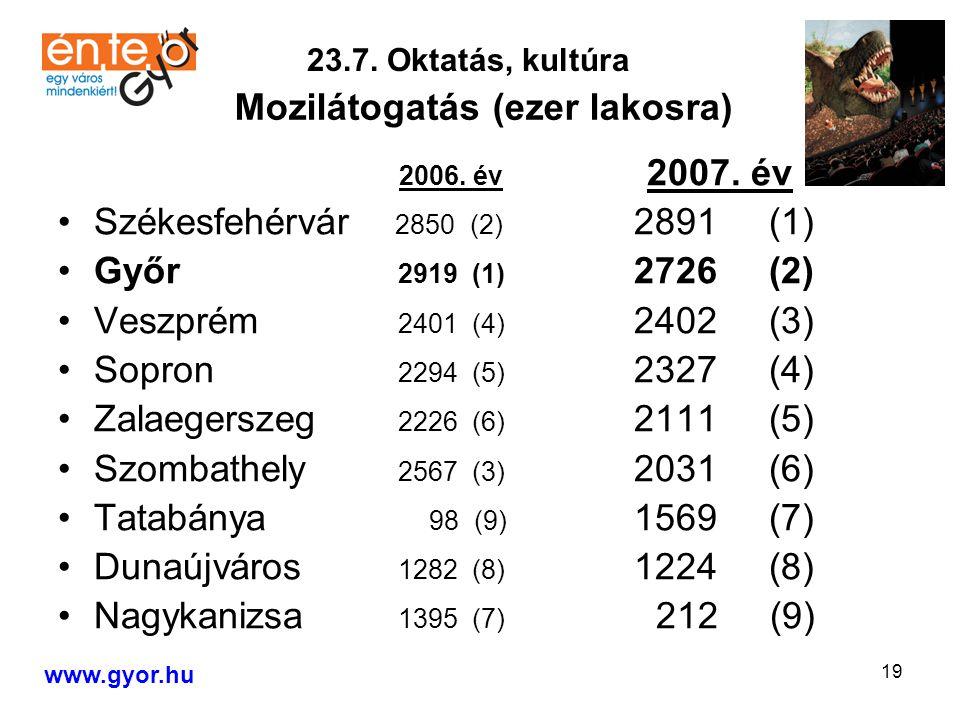 19 2006. év 2007.