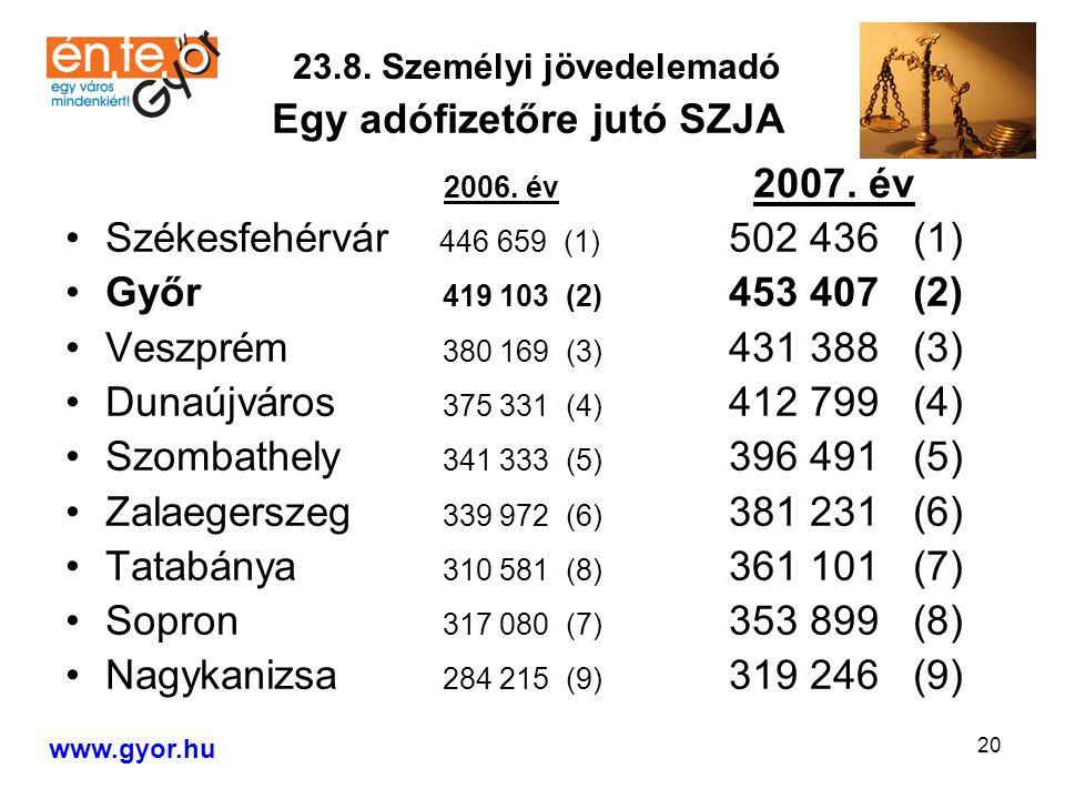 20 2006. év 2007.