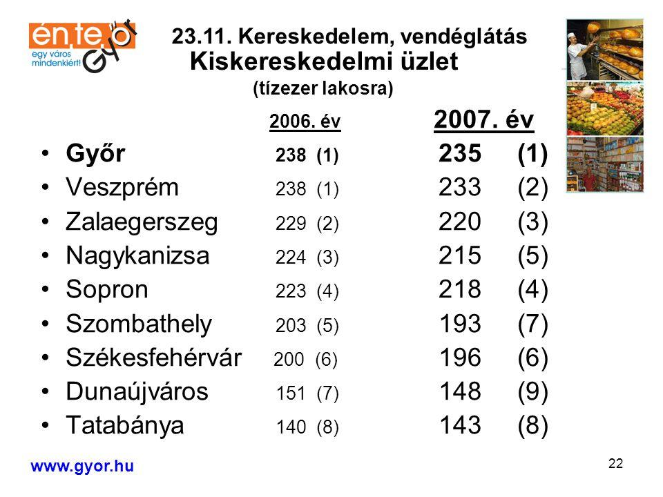 22 2006. év 2007.