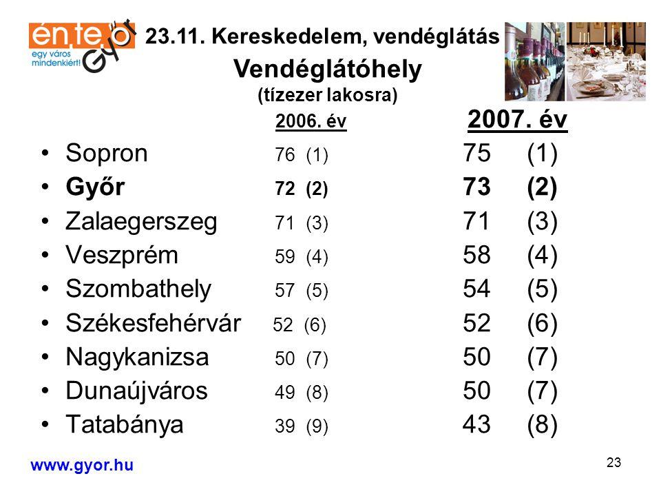 23 2006. év 2007.