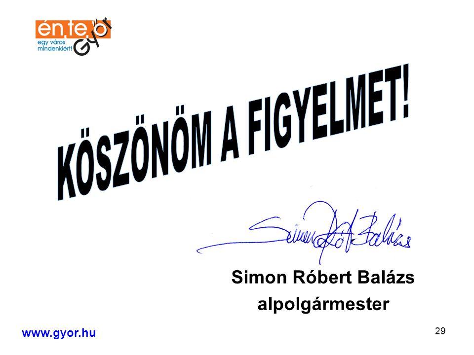 29 Simon Róbert Balázs alpolgármester www.gyor.hu