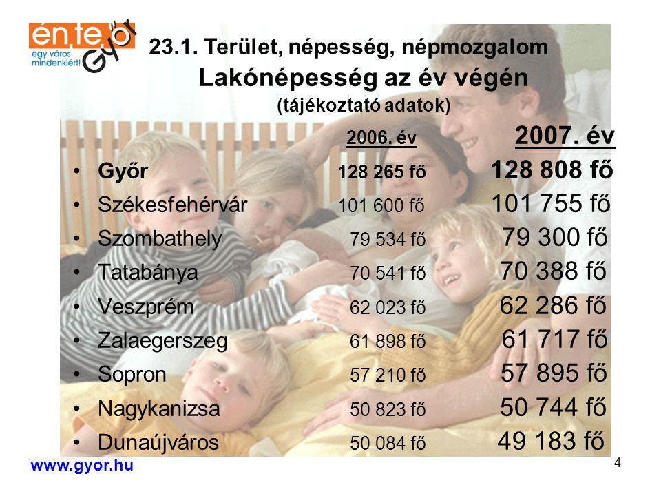 4 Lakónépesség az év végén (tájékoztató adatok) 2006.