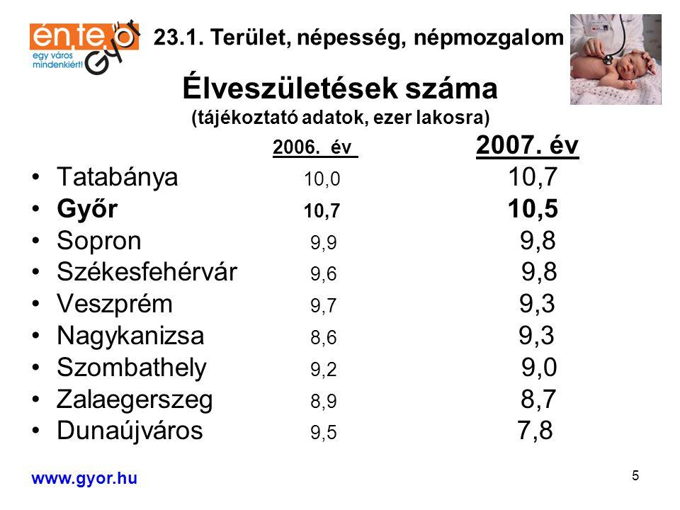 5 Élveszületések száma (tájékoztató adatok, ezer lakosra) 2006.