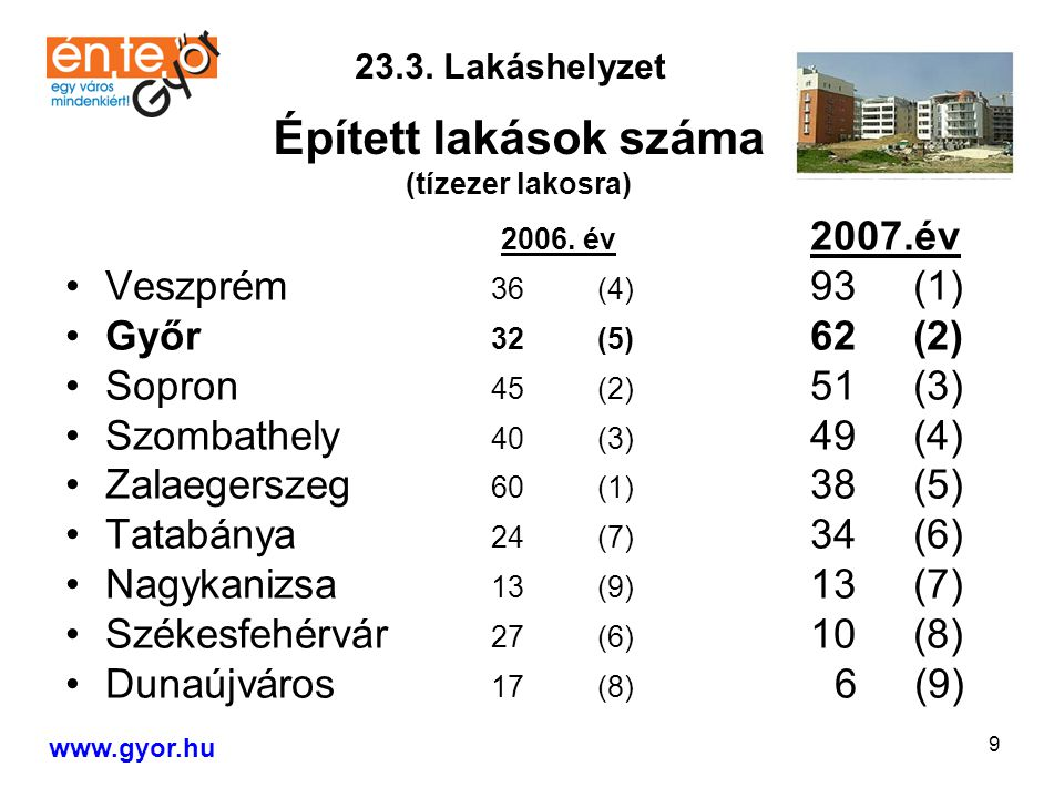 9 2006.