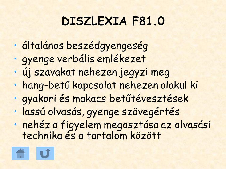 DISZLEXIA F81.0 általános beszédgyengeség gyenge verbális emlékezet új szavakat nehezen jegyzi meg hang-betű kapcsolat nehezen alakul ki gyakori és ma