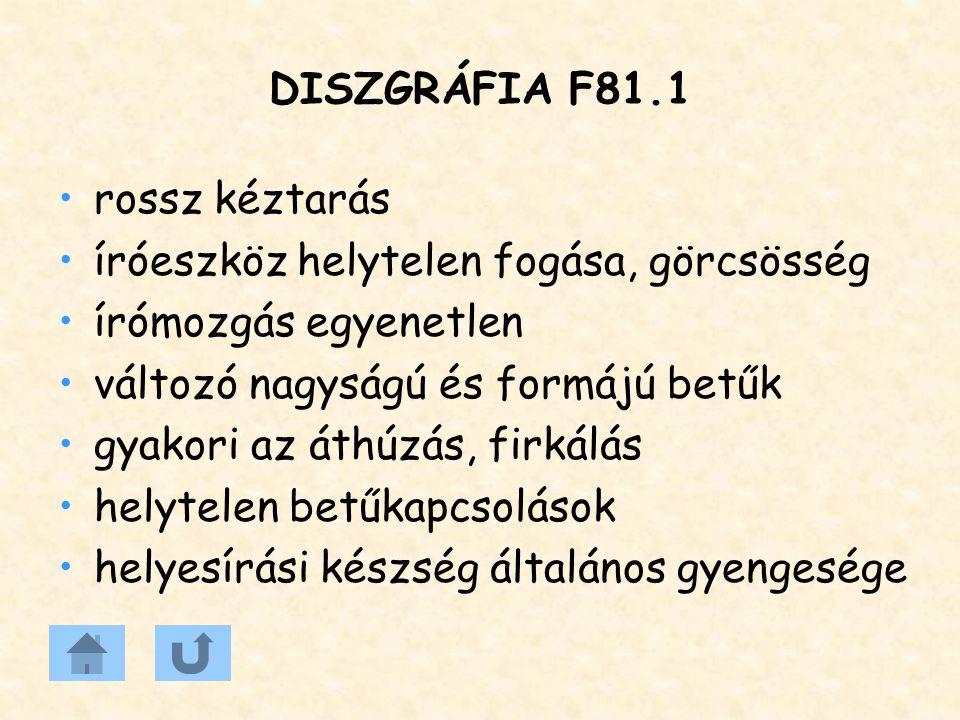 DISZGRÁFIA F81.1 rossz kéztarás íróeszköz helytelen fogása, görcsösség írómozgás egyenetlen változó nagyságú és formájú betűk gyakori az áthúzás, firk