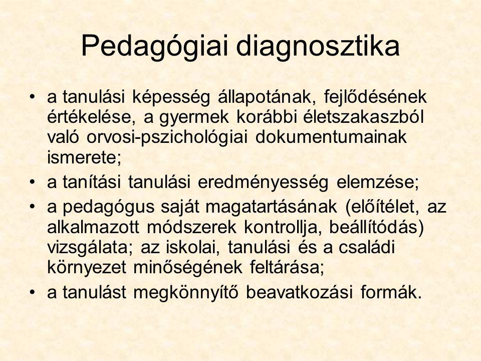 Pedagógiai diagnosztika a tanulási képesség állapotának, fejlődésének értékelése, a gyermek korábbi életszakaszból való orvosi-pszichológiai dokumentu