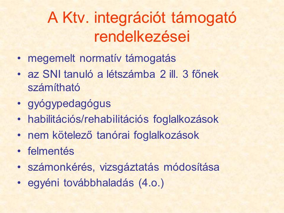 A Ktv. integrációt támogató rendelkezései megemelt normatív támogatás az SNI tanuló a létszámba 2 ill. 3 főnek számítható gyógypedagógus habilitációs/