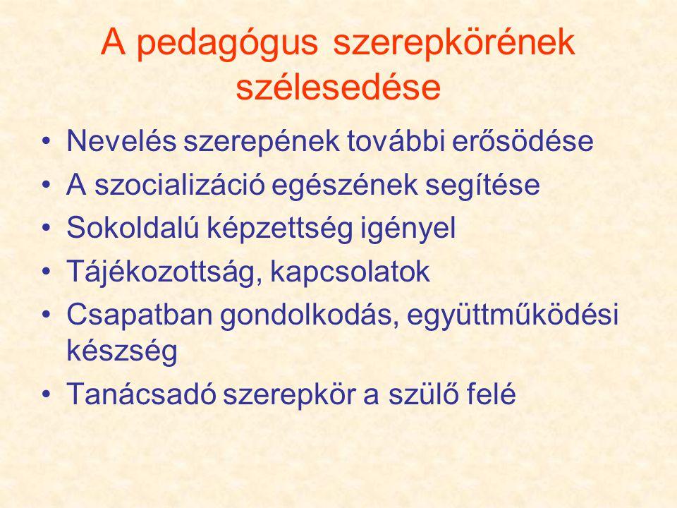 A pedagógus szerepkörének szélesedése Nevelés szerepének további erősödése A szocializáció egészének segítése Sokoldalú képzettség igényel Tájékozotts