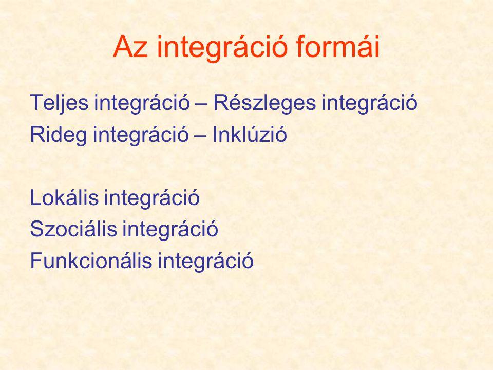 Az integráció formái Teljes integráció – Részleges integráció Rideg integráció – Inklúzió Lokális integráció Szociális integráció Funkcionális integrá