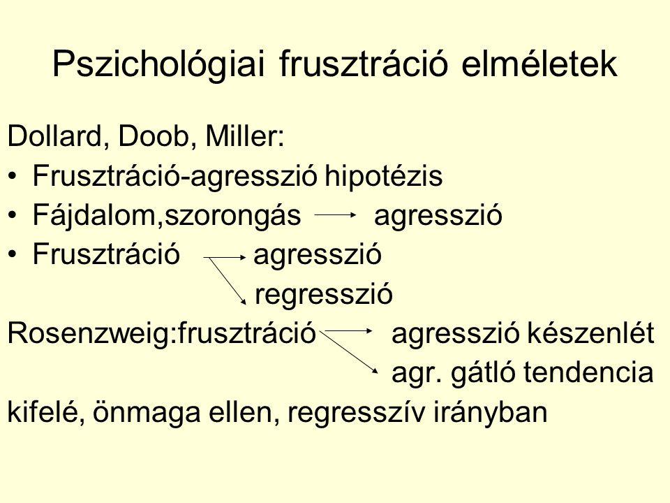 Pszichológiai frusztráció elméletek Dollard, Doob, Miller: Frusztráció-agresszió hipotézis Fájdalom,szorongás agresszió Frusztráció agresszió regressz