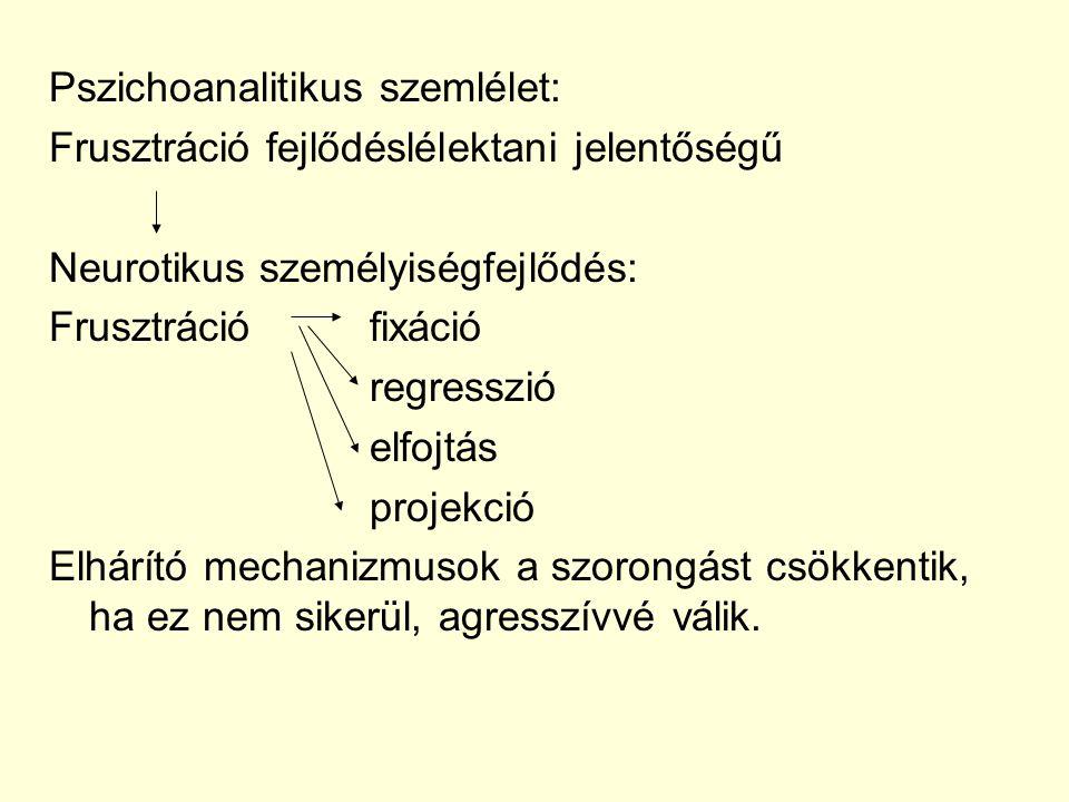 Pszichoanalitikus szemlélet: Frusztráció fejlődéslélektani jelentőségű Neurotikus személyiségfejlődés: Frusztrációfixáció regresszió elfojtás projekci