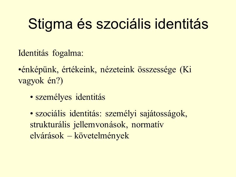 Identitás fogalma: énképünk, értékeink, nézeteink összessége (Ki vagyok én?) személyes identitás szociális identitás: személyi sajátosságok, strukturá