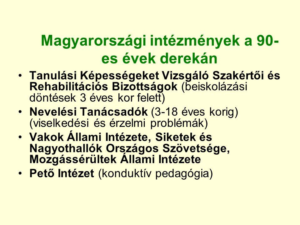 Magyarországi intézmények a 90- es évek derekán Tanulási Képességeket Vizsgáló Szakértői és Rehabilitációs Bizottságok (beiskolázási döntések 3 éves k