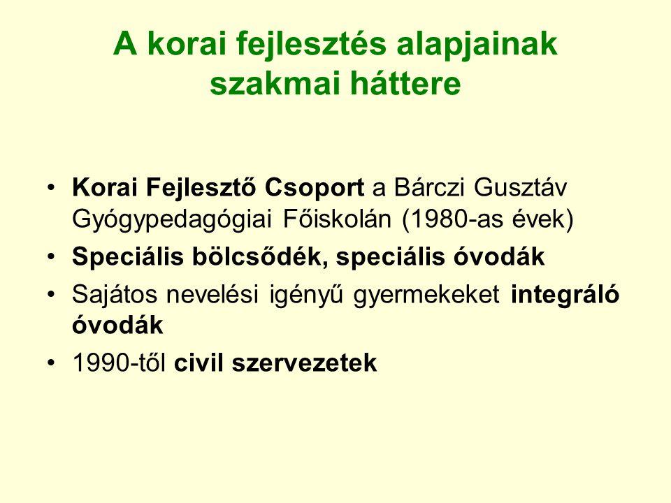 A korai fejlesztés alapjainak szakmai háttere Korai Fejlesztő Csoport a Bárczi Gusztáv Gyógypedagógiai Főiskolán (1980-as évek) Speciális bölcsődék, s