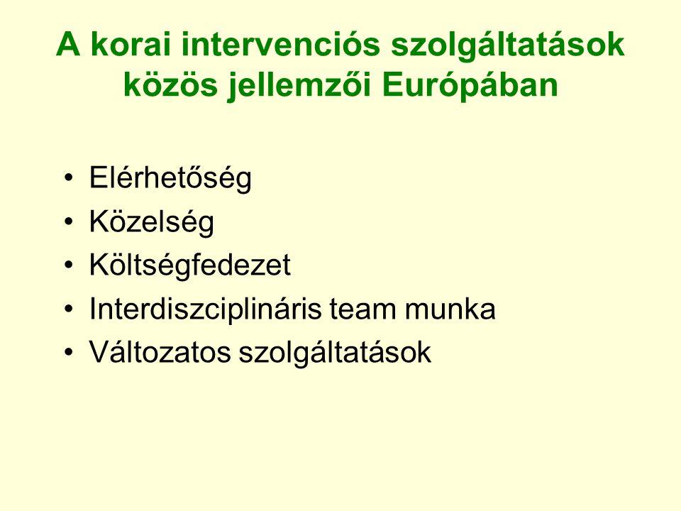 A korai intervenciós szolgáltatások közös jellemzői Európában Elérhetőség Közelség Költségfedezet Interdiszciplináris team munka Változatos szolgáltat