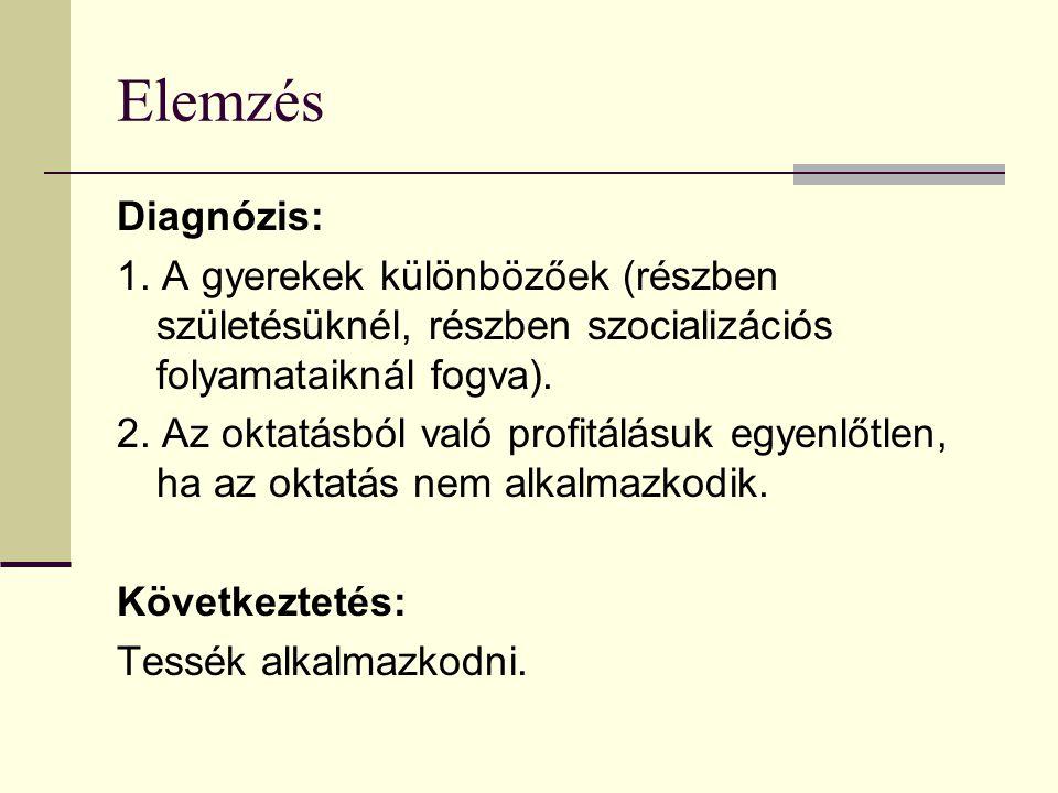 Elemzés Diagnózis: 1.