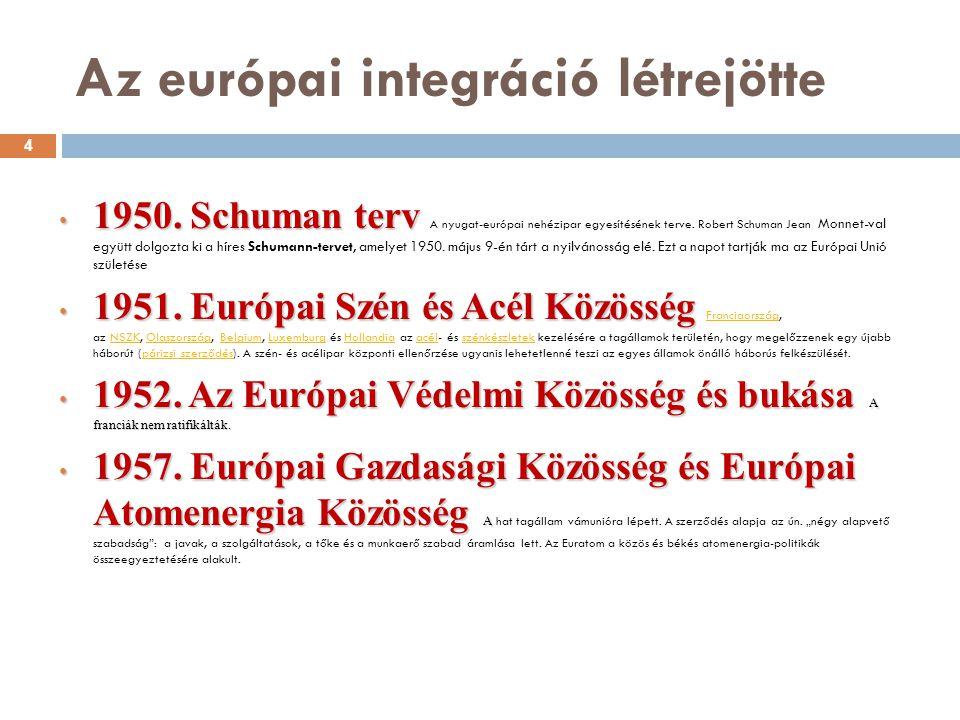 Az integráció Maastrichtig 5 Belső integráció Belső integráció Első bővítések Első bővítések – 1973.