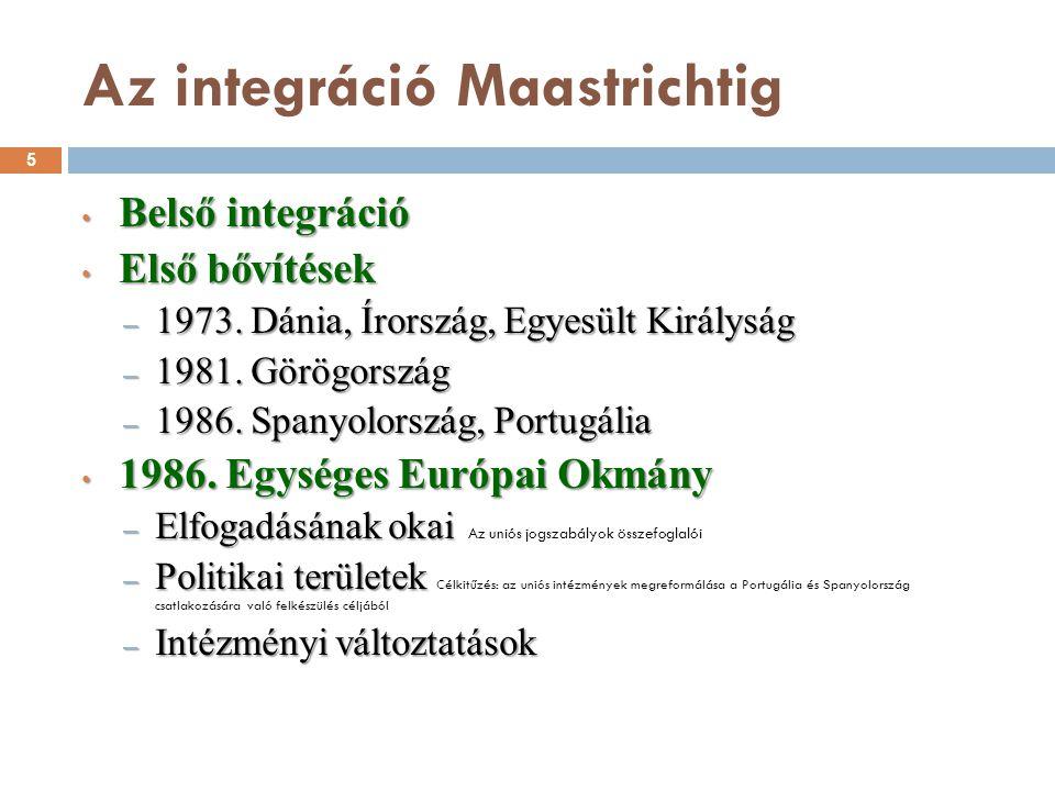 Maastrichttól Nizzáig 6 1992.Maastrichti Szerződés 1992.