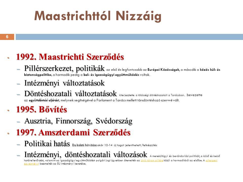 Nizzától Lisszabonig I.7 2001. Nizzai Szerződés 2001.