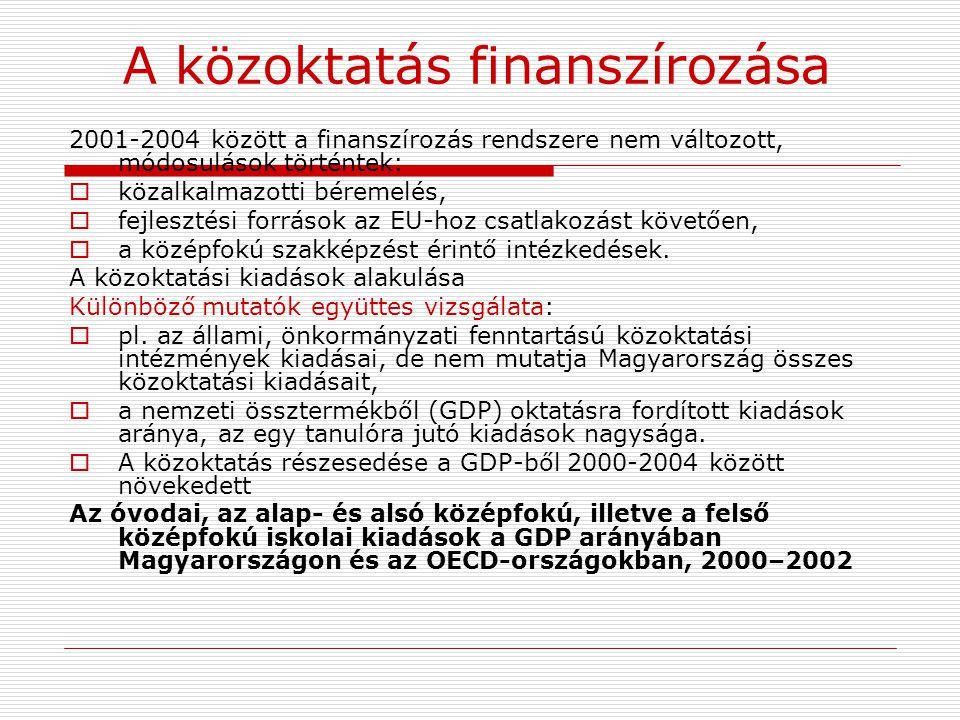 A közoktatás finanszírozása 2001-2004 között a finanszírozás rendszere nem változott, módosulások történtek:  közalkalmazotti béremelés,  fejlesztés