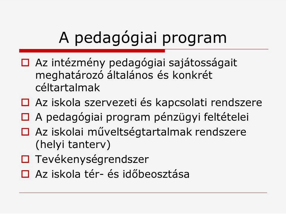 A pedagógiai program  Az intézmény pedagógiai sajátosságait meghatározó általános és konkrét céltartalmak  Az iskola szervezeti és kapcsolati rendsz