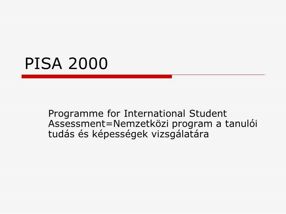 PISA 2000 Programme for International Student Assessment=Nemzetközi program a tanulói tudás és képességek vizsgálatára
