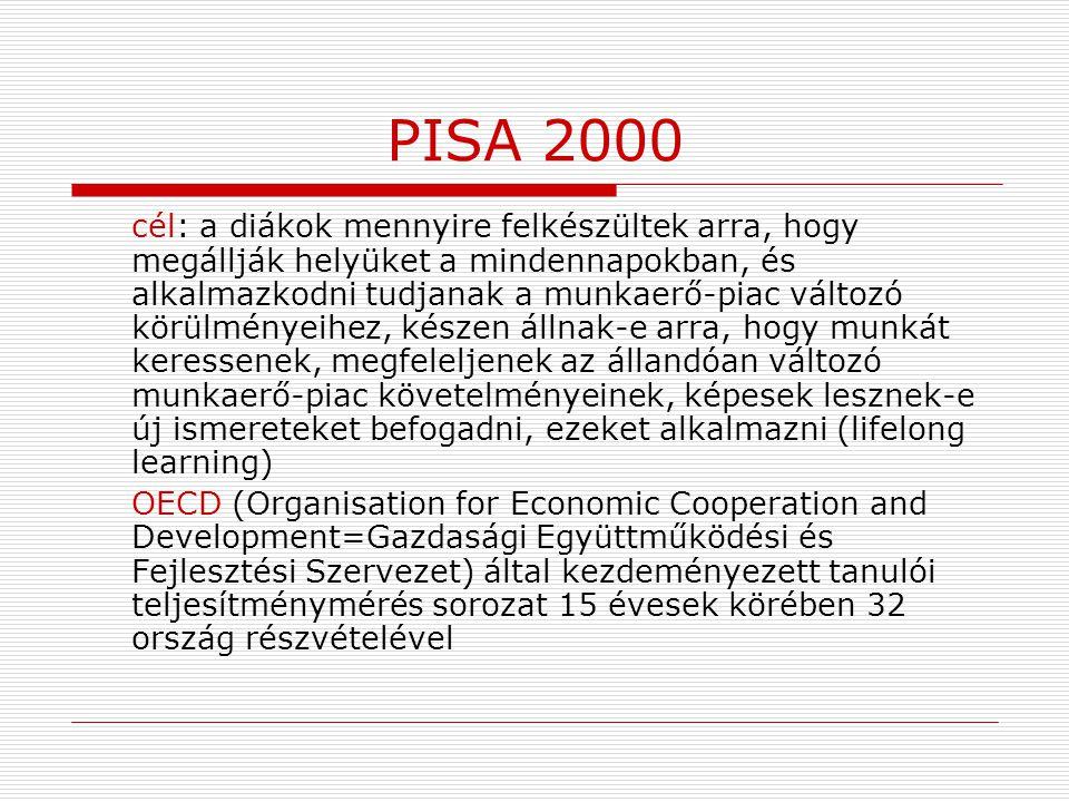 PISA 2000 cél: a diákok mennyire felkészültek arra, hogy megállják helyüket a mindennapokban, és alkalmazkodni tudjanak a munkaerő-piac változó körülm