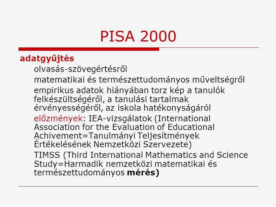 PISA 2000 adatgyűjtés olvasás-szövegértésről matematikai és természettudományos műveltségről empirikus adatok hiányában torz kép a tanulók felkészülts
