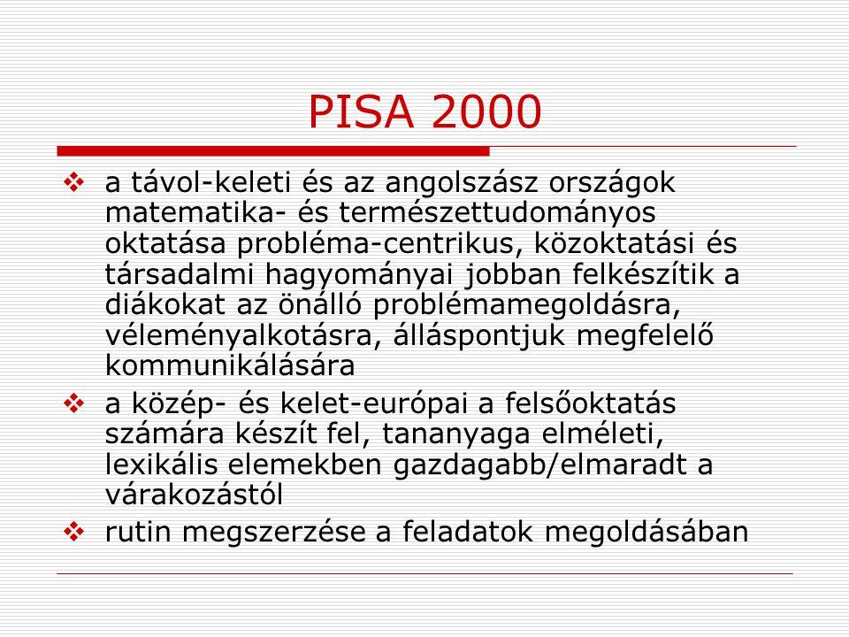 PISA 2000  a távol-keleti és az angolszász országok matematika- és természettudományos oktatása probléma-centrikus, közoktatási és társadalmi hagyomá