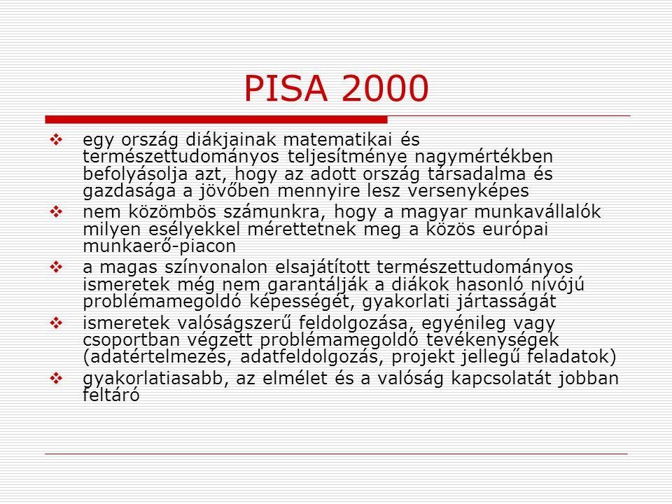 PISA 2000  egy ország diákjainak matematikai és természettudományos teljesítménye nagymértékben befolyásolja azt, hogy az adott ország társadalma és